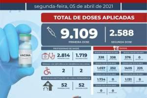 Manhuaçu avança na vacinação contra a Covid-19